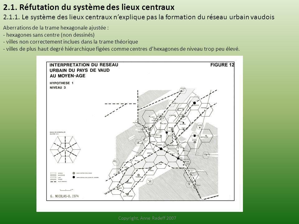 2.1. Réfutation du système des lieux centraux 2.1.1. Le système des lieux centraux nexplique pas la formation du réseau urbain vaudois Aberrations de