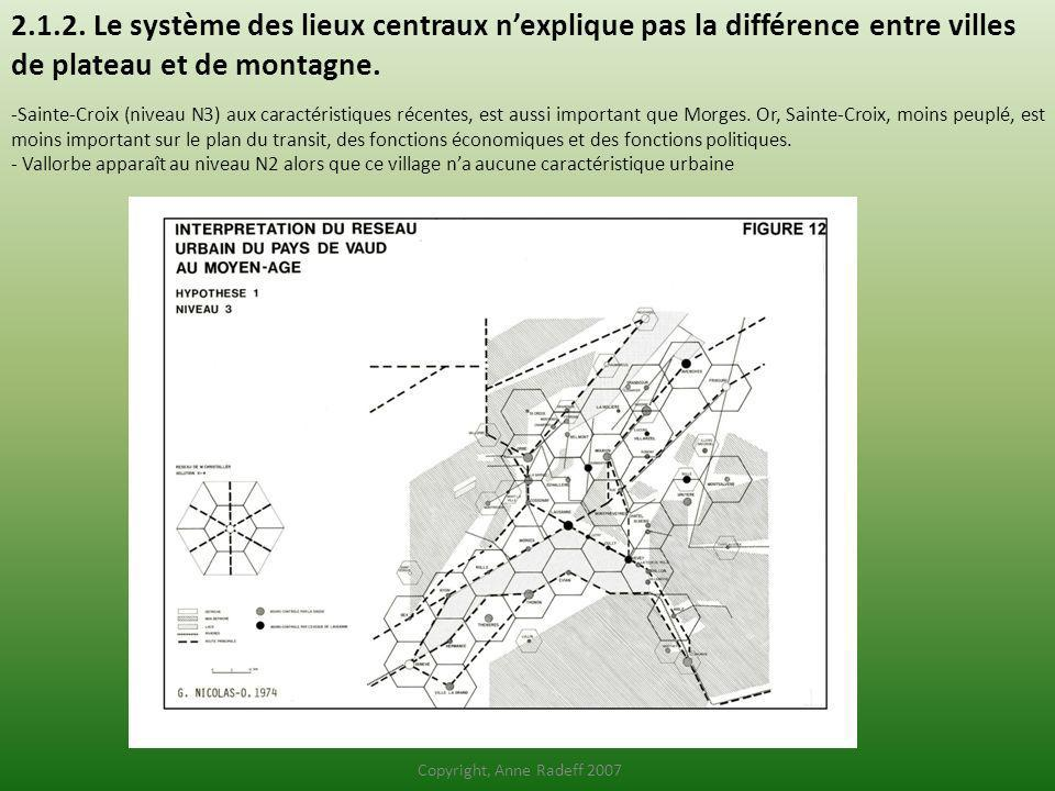 2.1.2. Le système des lieux centraux nexplique pas la différence entre villes de plateau et de montagne. -Sainte-Croix (niveau N3) aux caractéristique