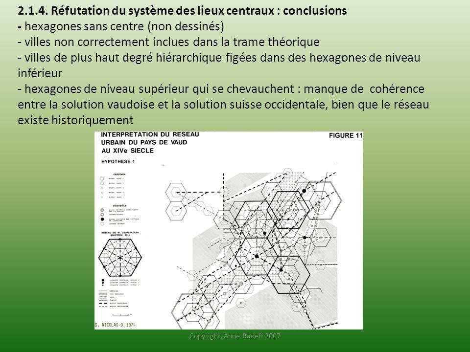 2.1.4. Réfutation du système des lieux centraux : conclusions - hexagones sans centre (non dessinés) - villes non correctement inclues dans la trame t