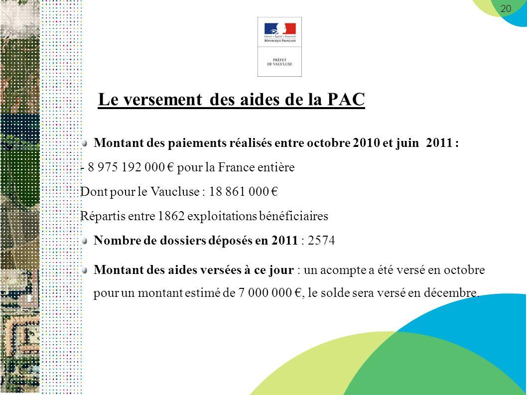 20 Le versement des aides de la PAC Montant des paiements réalisés entre octobre 2010 et juin 2011 : - 8 975 192 000 pour la France entière Dont pour le Vaucluse : 18 861 000 Répartis entre 1862 exploitations bénéficiaires Nombre de dossiers déposés en 2011 : 2574 Montant des aides versées à ce jour : un acompte a été versé en octobre pour un montant estimé de 7 000 000, le solde sera versé en décembre.