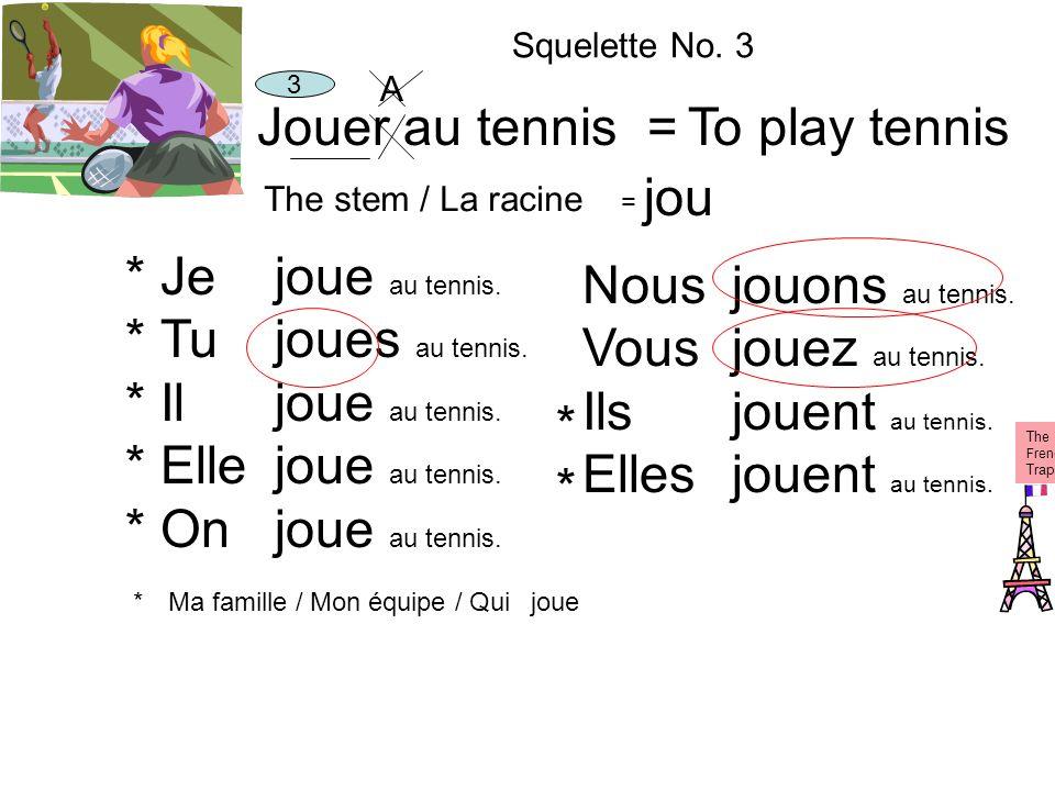 Jouer au tennis =To play tennis The stem / La racine = jou 3 Je Tu Il Elle On Ma famille / Mon équipe / Qui jou e au tennis. es au tennis. e au tennis