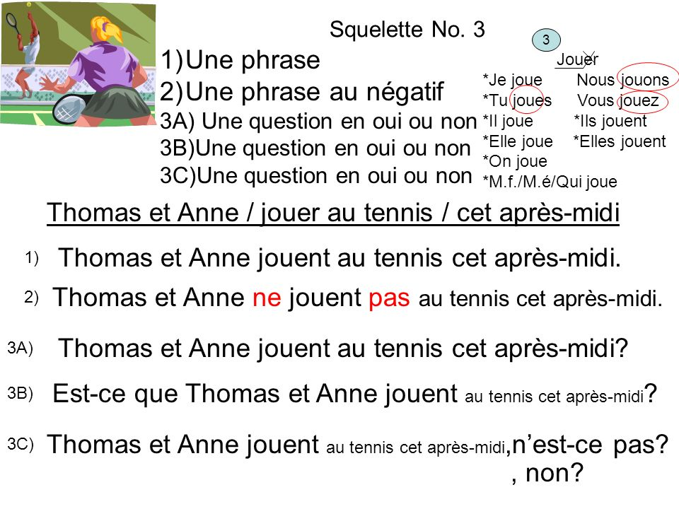 Squelette No. 3 1)Une phrase 2)Une phrase au négatif 3A) Une question en oui ou non 3B)Une question en oui ou non 3C)Une question en oui ou non Thomas