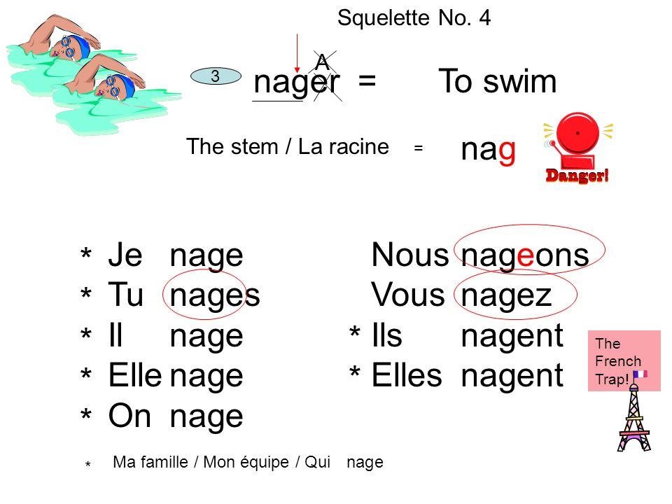 nager =To swim The stem / La racine = nag 3 Je Tu Il Elle On Ma famille / Mon équipe / Qui nag e es e Nous Vous Ils Elles nag eons ez ent * **** A Squ