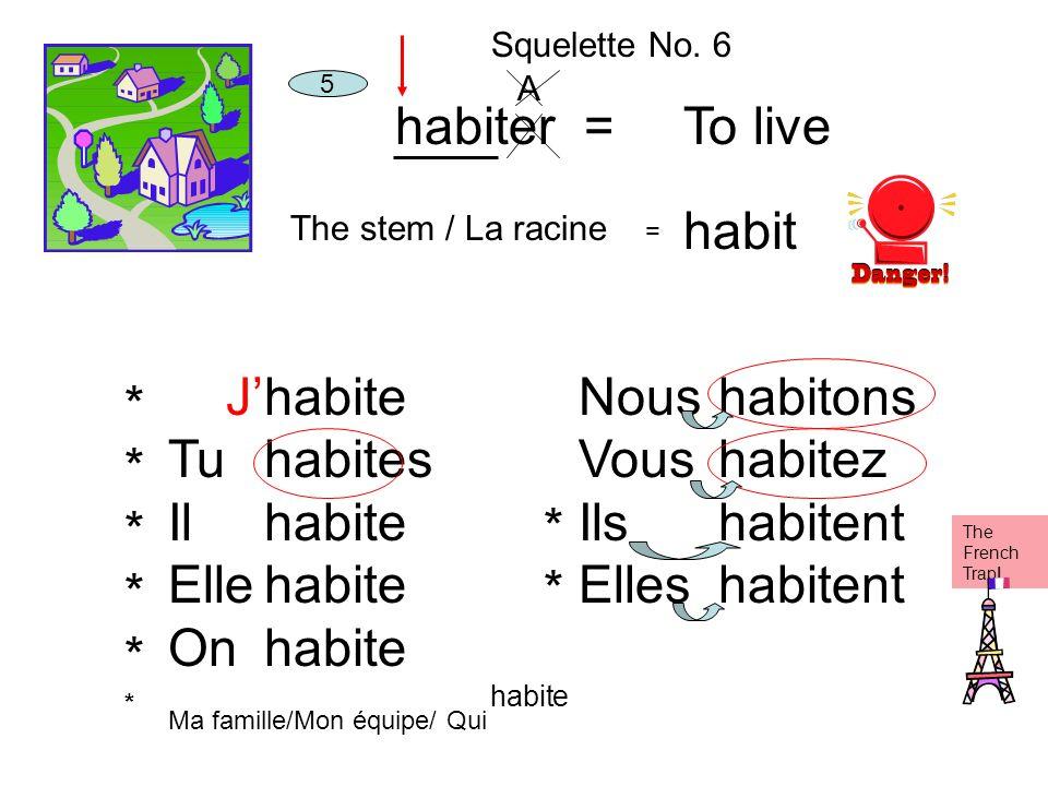 habiter =To live The stem / La racine = habit 5 J Tu Il Elle On Ma famille/Mon équipe/ Qui habit e es e Nous Vous Ils Elles habit ons ez ent *********