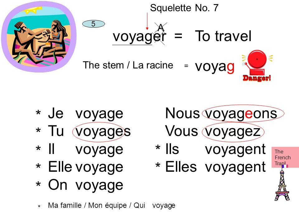 voyager =To travel The stem / La racine = voyag 5 Je Tu Il Elle On Ma famille / Mon équipe / Qui voyag e es e Nous Vous Ils Elles voyag eons ez ent *