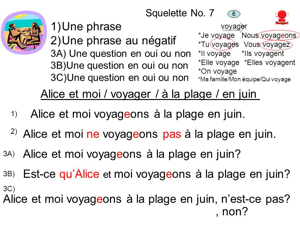 Squelette No. 7 1)Une phrase 2)Une phrase au négatif 3A) Une question en oui ou non 3B)Une question en oui ou non 3C)Une question en oui ou non Alice