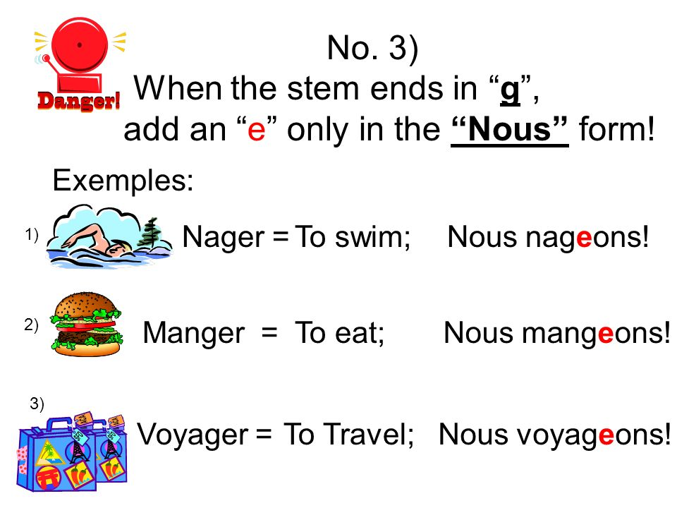 No. 3) When the stem ends in g, add an e only in the Nous form! Exemples: Nous nageons! Nous mangeons! Nous voyageons! 1) Manger =To eat; 2) Nager =To