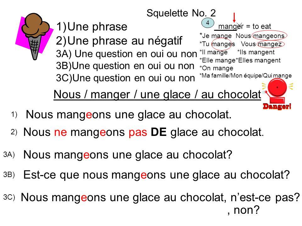 Squelette No. 2 1)Une phrase 2)Une phrase au négatif 3A) Une question en oui ou non 3B)Une question en oui ou non 3C)Une question en oui ou non Nous /