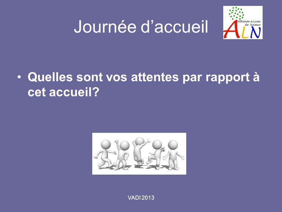 VADI 2013 Journée daccueil Le Blason Remplir les 6 cases du blason avec des dessins, des symboles, des signes...