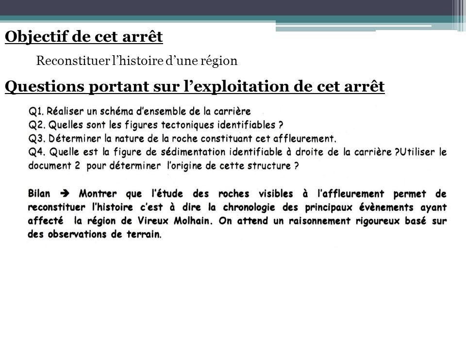Objectif de cet arrêt Reconstituer lhistoire dune région Questions portant sur lexploitation de cet arrêt