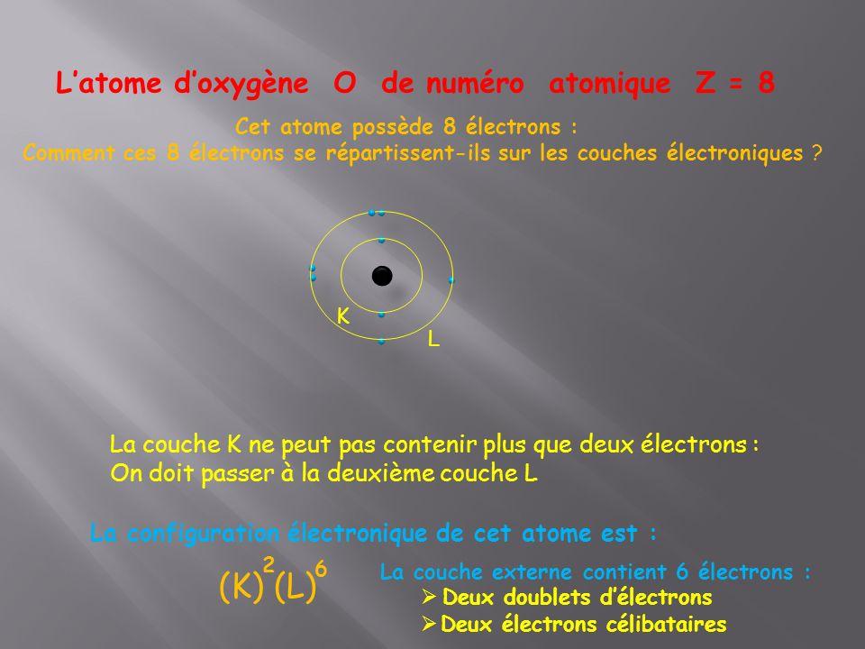 Latome doxygène O de numéro atomique Z = 8 K La couche K ne peut pas contenir plus que deux électrons : On doit passer à la deuxième couche L Cet atom