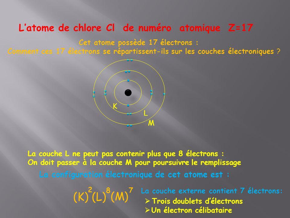 Latome de chlore Cl de numéro atomique Z=17 Cet atome possède 17 électrons : Comment ces 17 électrons se répartissent-ils sur les couches électronique
