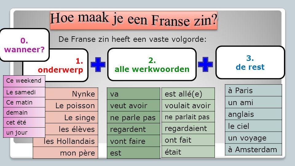De Franse zin heeft een vaste volgorde: 1. onderwerp 2. alle werkwoorden 3. de rest Nynke Le poisson Le singe les élèves les Hollandais mon père va ve
