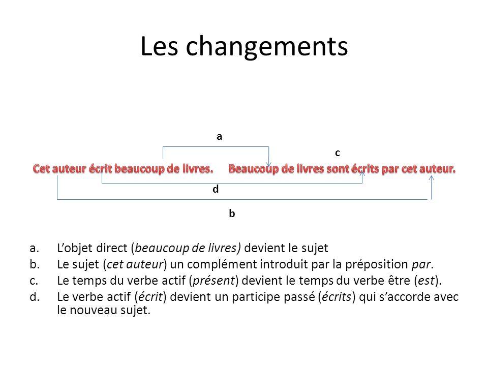 Les changements a.Lobjet direct (beaucoup de livres) devient le sujet b.Le sujet (cet auteur) un complément introduit par la préposition par. c.Le tem