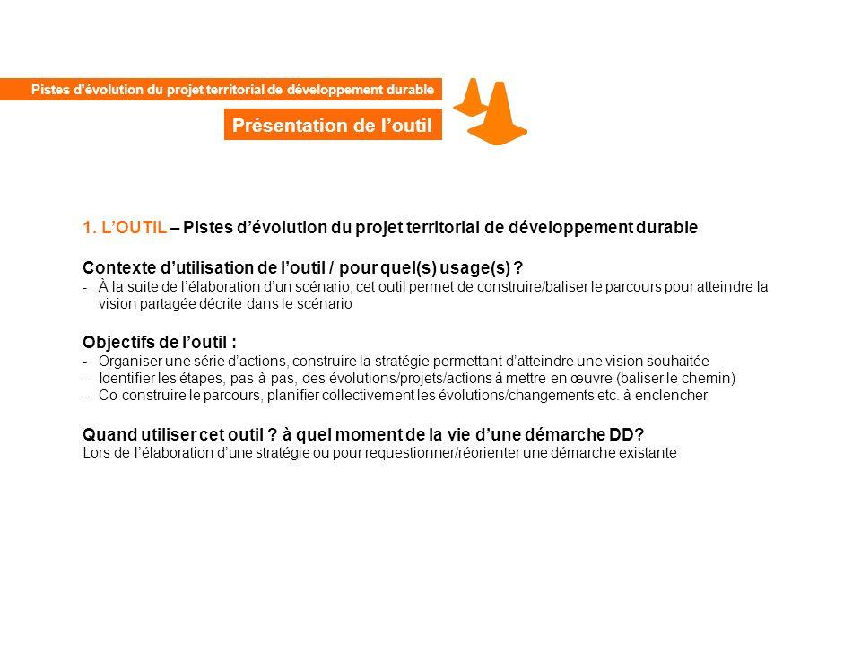 1. LOUTIL – Pistes dévolution du projet territorial de développement durable Contexte dutilisation de loutil / pour quel(s) usage(s) ? -À la suite de