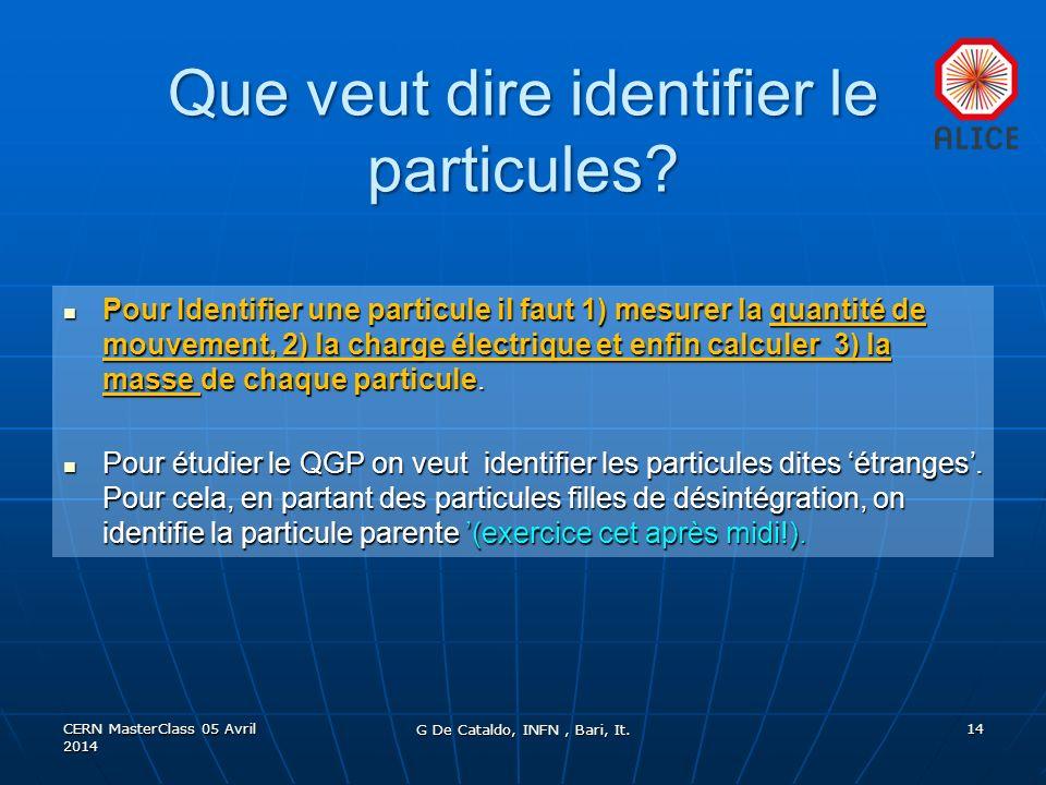 Que veut dire identifier le particules? CERN MasterClass 05 Avril 2014 G De Cataldo, INFN, Bari, It. 14 Pour Identifier une particule il faut 1) mesur