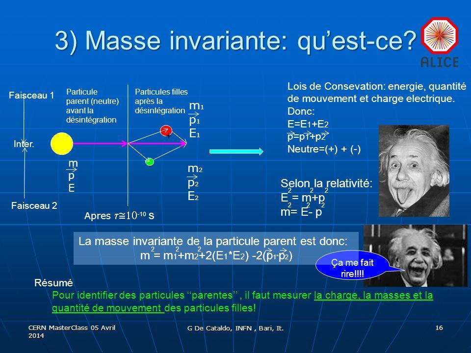 3) Masse invariante: quest-ce? CERN MasterClass 05 Avril 2014 16 Lois de Consevation: energie, quantité de mouvement et charge electrique. Donc: E=E 1