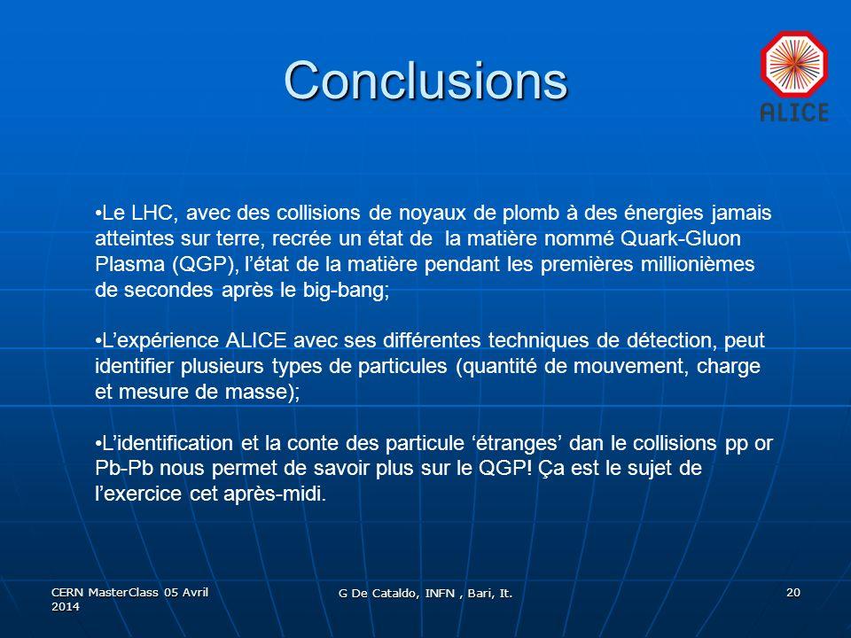 Conclusions CERN MasterClass 05 Avril 2014 20 Le LHC, avec des collisions de noyaux de plomb à des énergies jamais atteintes sur terre, recrée un état