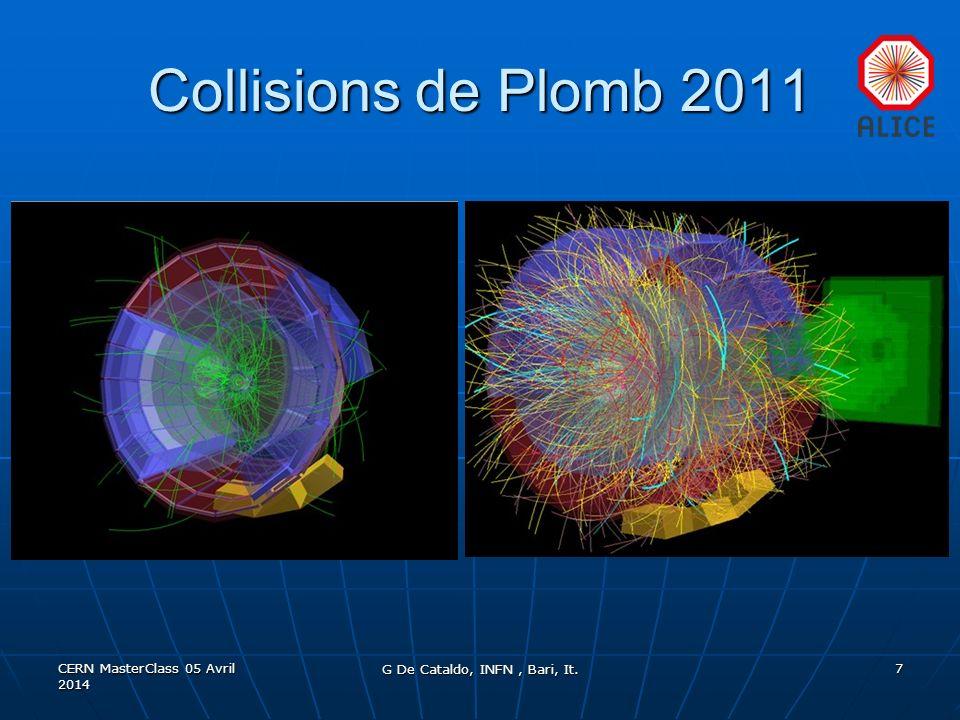 Collisions de Plomb 2011 CERN MasterClass 05 Avril 2014 G De Cataldo, INFN, Bari, It. 7