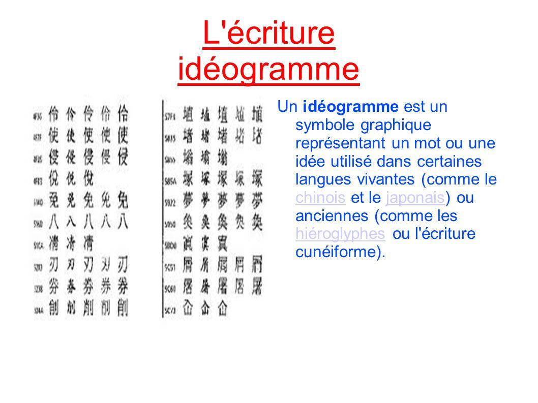 L'écriture idéogramme Un idéogramme est un symbole graphique représentant un mot ou une idée utilisé dans certaines langues vivantes (comme le chinois