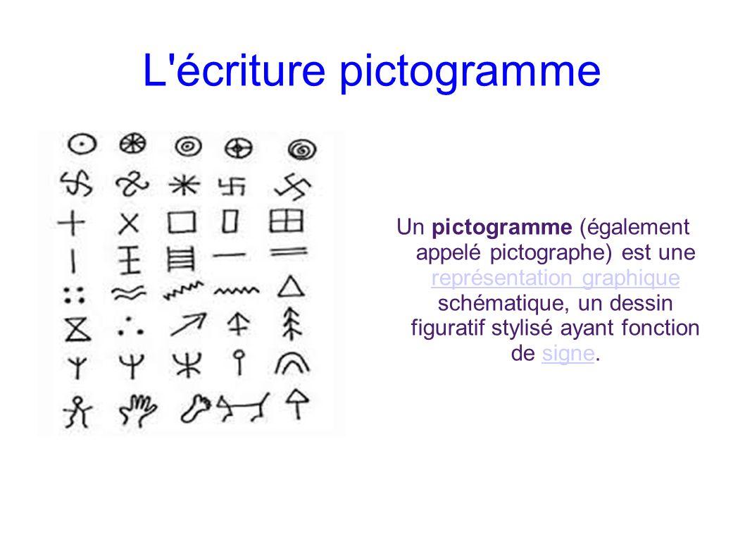 L'écriture pictogramme h Un pictogramme (également appelé pictographe) est une représentation graphique schématique, un dessin figuratif stylisé ayant
