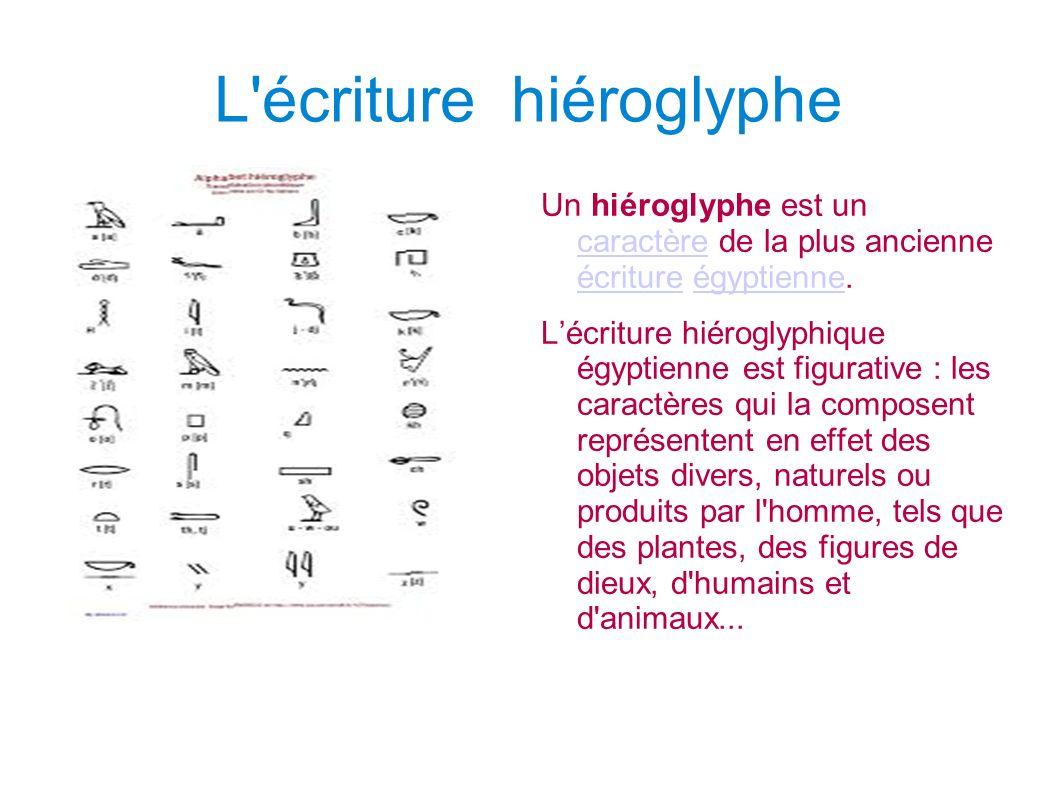 L'écriture hiéroglyphe a Un hiéroglyphe est un caractère de la plus ancienne écriture égyptienne. caractère écritureégyptienne Lécriture hiéroglyphiqu