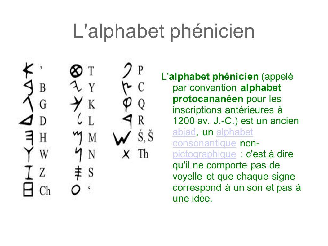 L'alphabet phénicien a L'alphabet phénicien (appelé par convention alphabet protocananéen pour les inscriptions antérieures à 1200 av. J.-C.) est un a