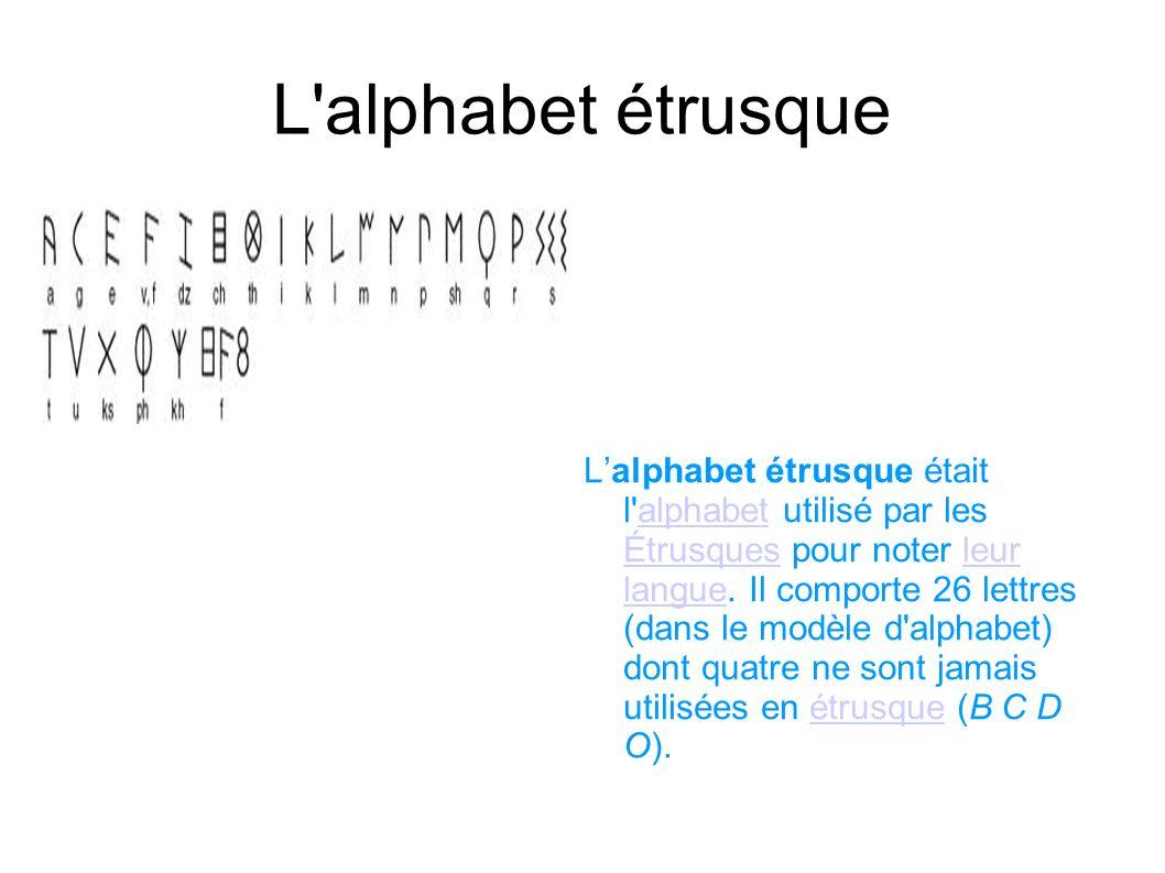 L'alphabet étrusque a Lalphabet étrusque était l'alphabet utilisé par les Étrusques pour noter leur langue. Il comporte 26 lettres (dans le modèle d'a