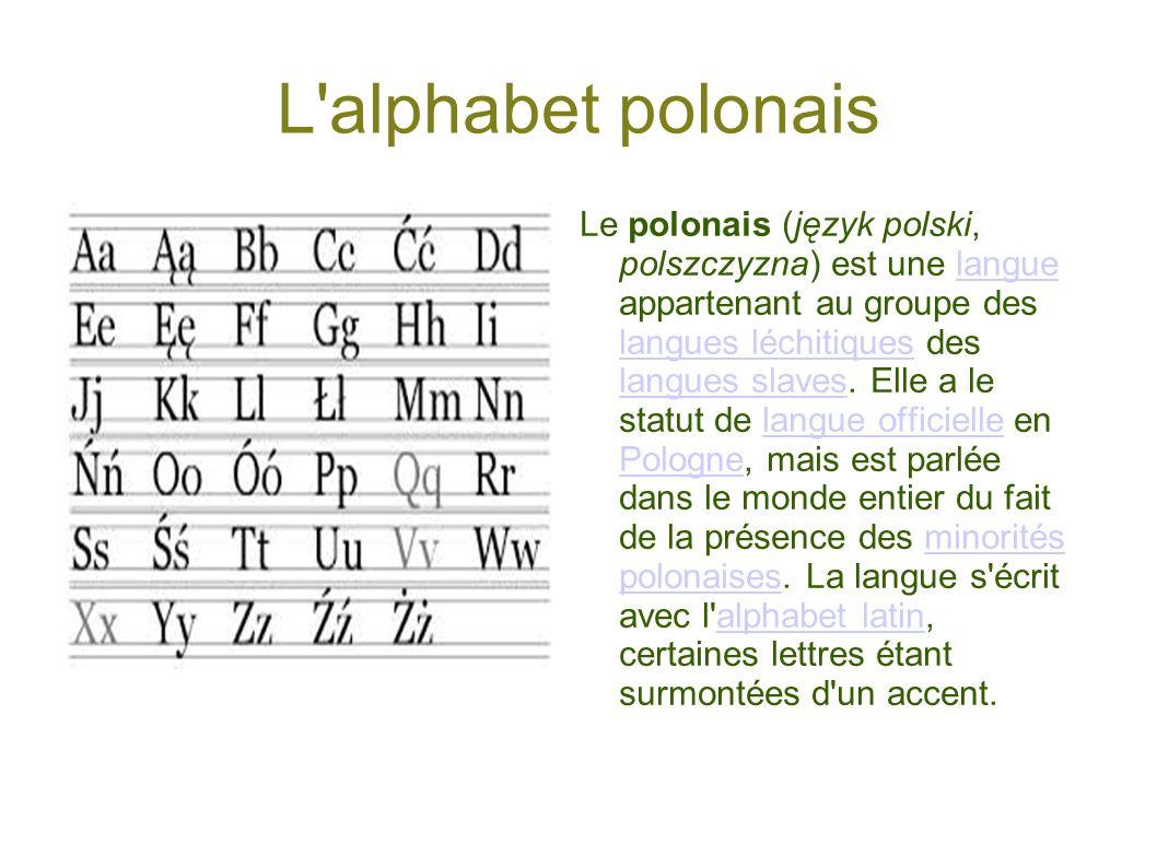 L'alphabet polonais a Le polonais (język polski, polszczyzna) est une langue appartenant au groupe des langues léchitiques des langues slaves. Elle a