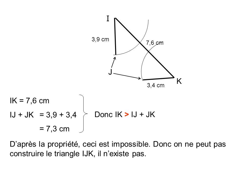 IK = 7,6 cm IJ + JK= 3,9 + 3,4 = 7,3 cm Daprès la propriété, ceci est impossible. Donc on ne peut pas construire le triangle IJK, il nexiste pas. Donc