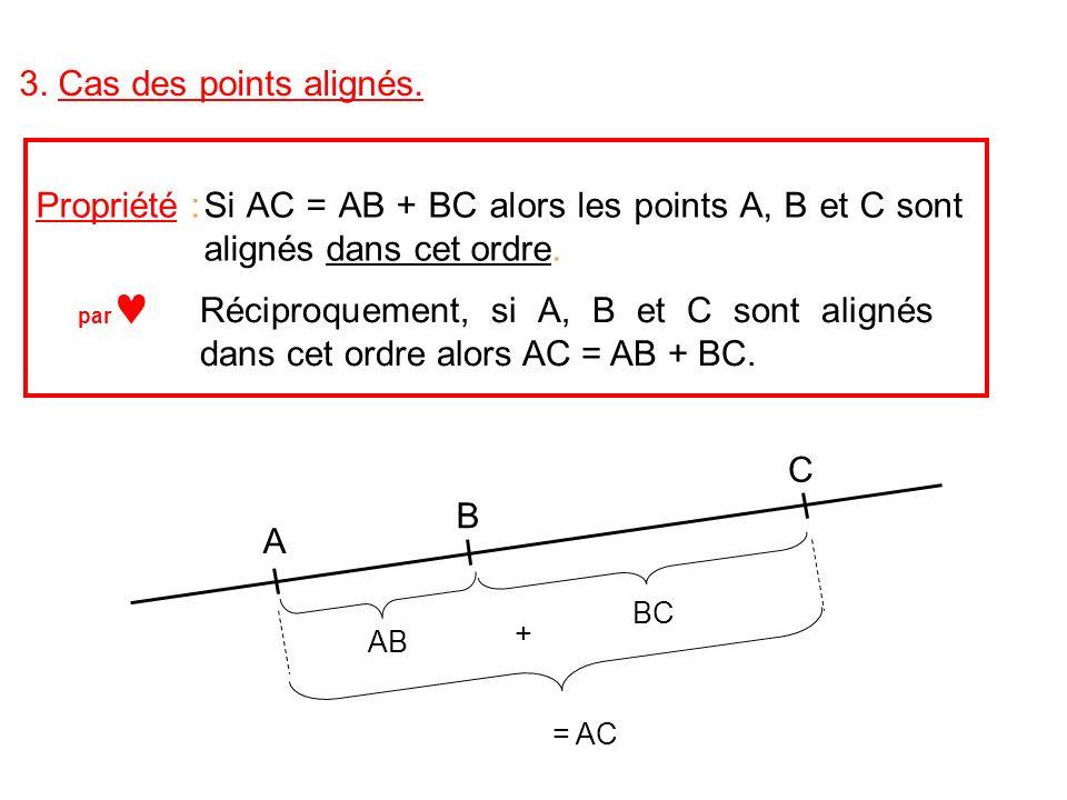 3. Cas des points alignés. Propriété :Si AC = AB + BC alors les points A, B et C sont alignés dans cet ordre. Réciproquement, si A, B et C sont aligné