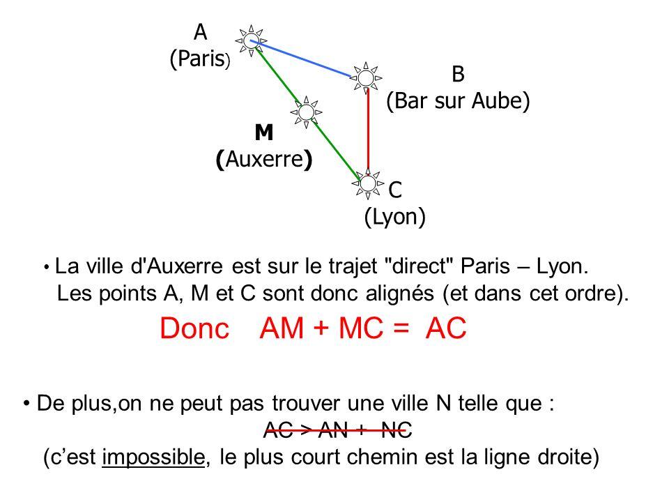 La ville d'Auxerre est sur le trajet