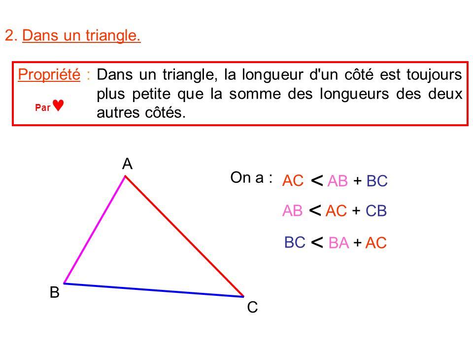 Finalement, on peut donc conclure que : Propriété : Quels que soient les points A, B et C, on a toujours : « Peu importe qui sont.. » AC AB + BC Par