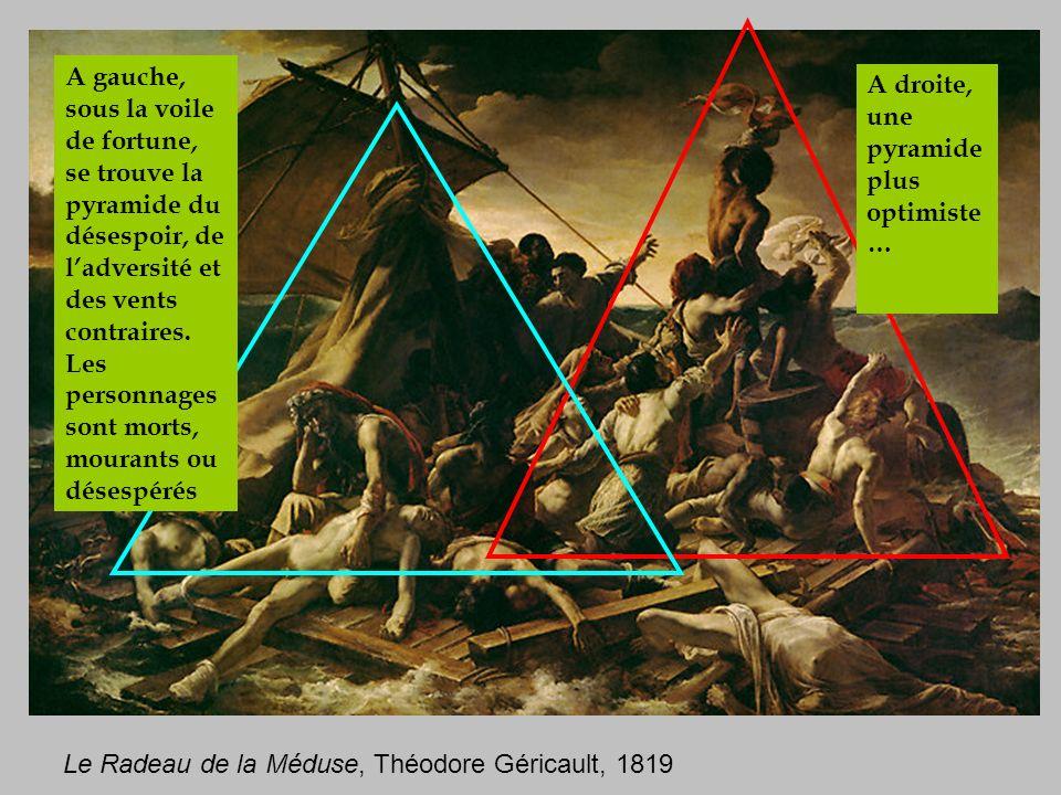 Intéressons nous à la composition. Quelles sont les grandes lignes de force de ce tableau ?
