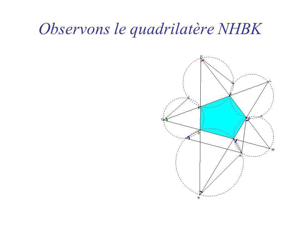 Observons le quadrilatère NHBK
