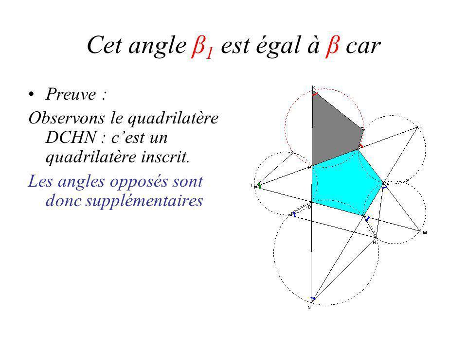 Cet angle β 1 est égal à β car Preuve : Observons le quadrilatère DCHN : cest un quadrilatère inscrit.