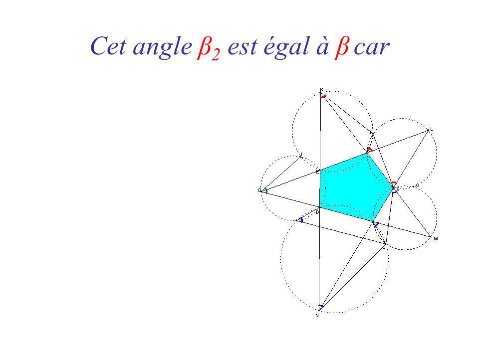 Cet angle β 2 est égal à β car