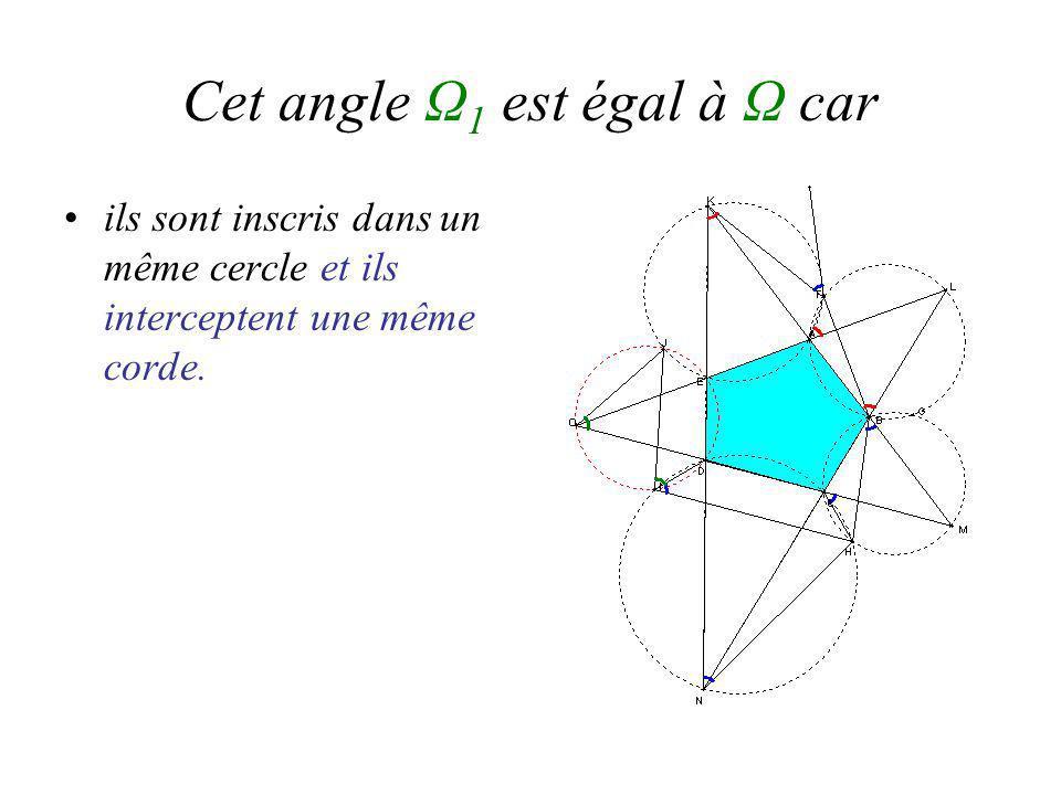 Cet angle Ω 1 est égal à Ω car ils sont inscris dans un même cercle et ils interceptent une même corde.