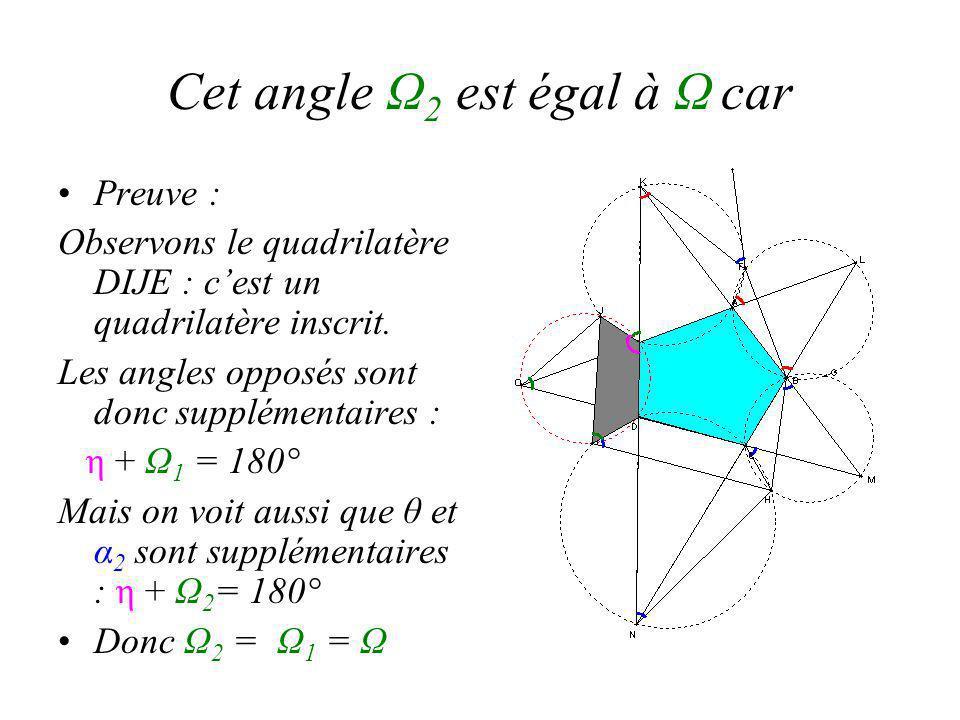 Cet angle Ω 2 est égal à Ω car Preuve : Observons le quadrilatère DIJE : cest un quadrilatère inscrit.