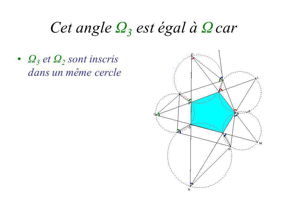Cet angle Ω 3 est égal à Ω car Ω 3 et Ω 2 sont inscris dans un même cercle