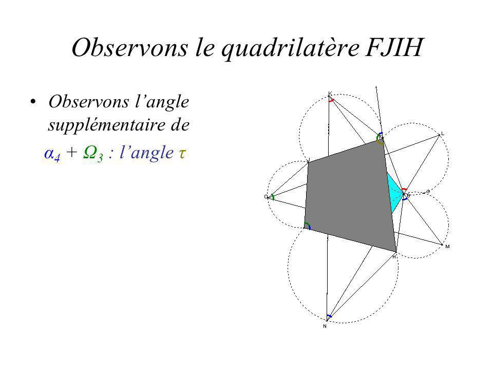 Observons le quadrilatère FJIH Observons langle supplémentaire de α 4 + Ω 3 : langle τ
