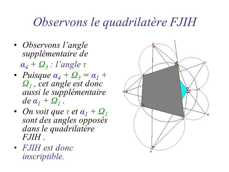 Observons le quadrilatère FJIH Observons langle supplémentaire de α 4 + Ω 3 : langle τ Puisque α 4 + Ω 3 = α 1 + Ω 1, cet angle est donc aussi le supplémentaire de α 1 + Ω 1.