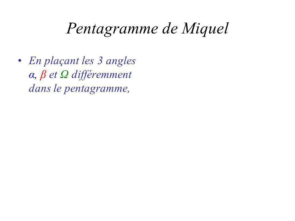 Pentagramme de Miquel En plaçant les 3 angles α, β et Ω différemment dans le pentagramme,
