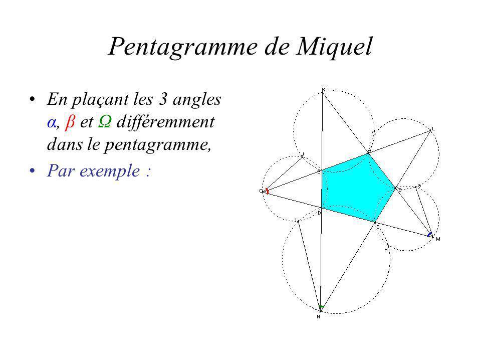 Pentagramme de Miquel En plaçant les 3 angles α, β et Ω différemment dans le pentagramme, Par exemple :