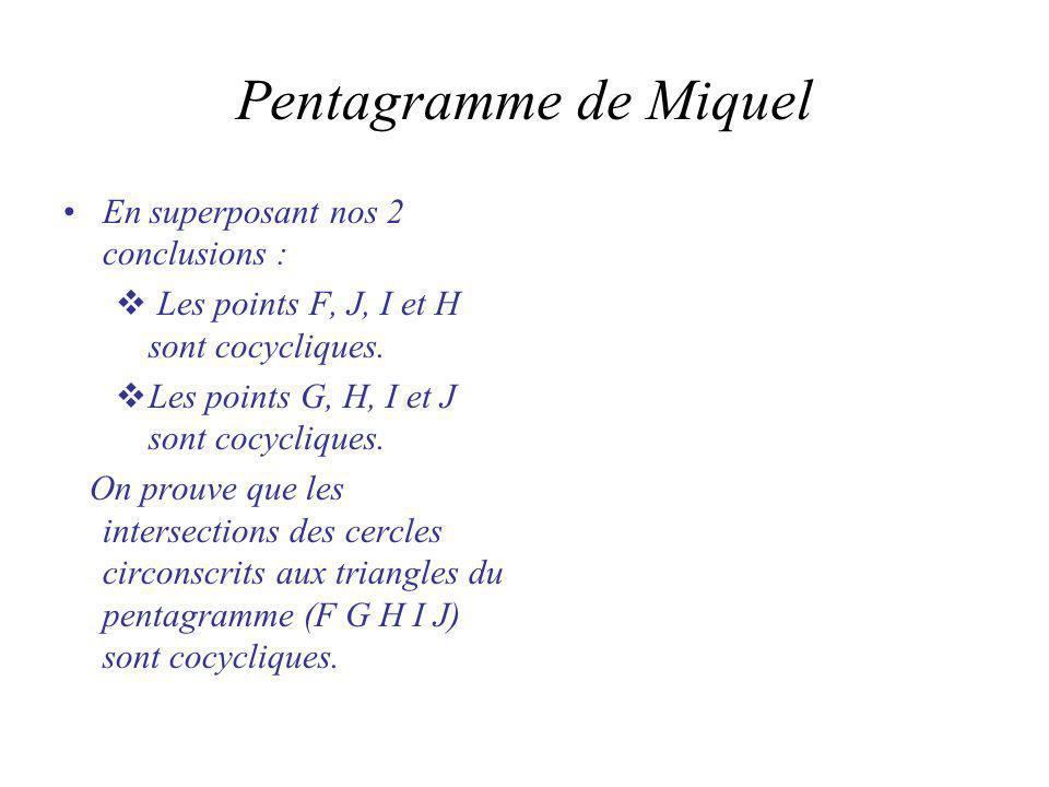 Pentagramme de Miquel En superposant nos 2 conclusions : Les points F, J, I et H sont cocycliques.