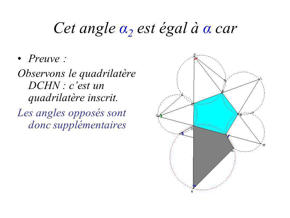 Cet angle α 2 est égal à α car Preuve : Observons le quadrilatère DCHN : cest un quadrilatère inscrit.