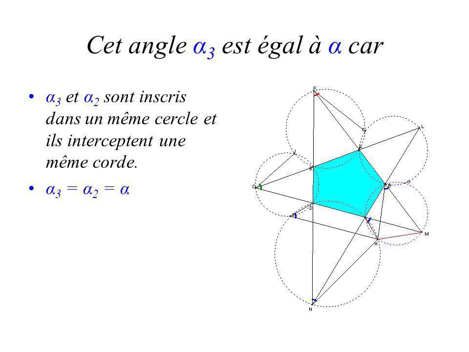 Cet angle α 3 est égal à α car α 3 et α 2 sont inscris dans un même cercle et ils interceptent une même corde.