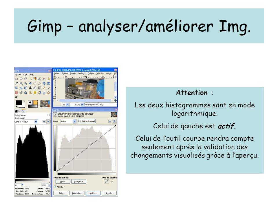 Gimp – analyser/améliorer Img. Attention : Les deux histogrammes sont en mode logarithmique.