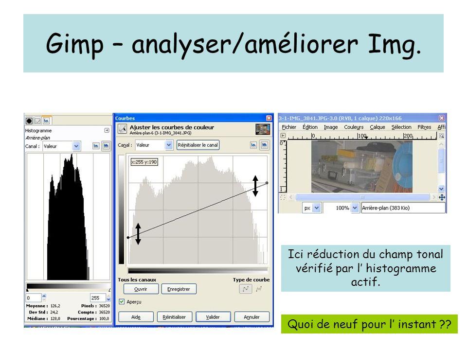 Gimp – analyser/améliorer Img. Ici réduction du champ tonal vérifié par l histogramme actif.