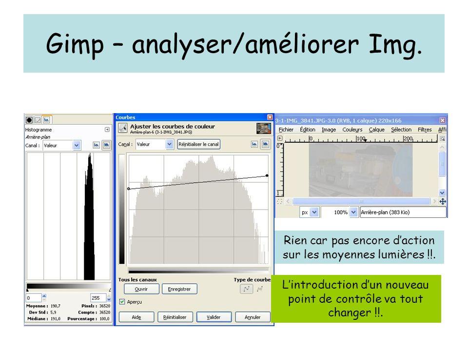 Gimp – analyser/améliorer Img. Rien car pas encore daction sur les moyennes lumières !!.